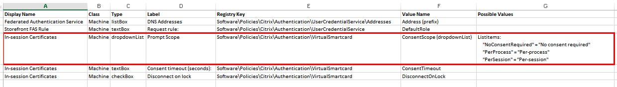 PowerShell: ADMX Translation Script | virtuEs IT